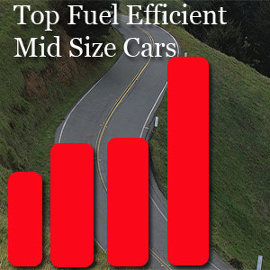 Improve Your Car Mileage - Graph Chart for top 10 Fuel Efficient cars in Middle Segment Cars