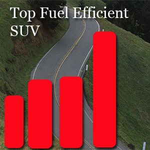 Improve Your Car Mileage - Graph Chart for top 10 cars in SUV category